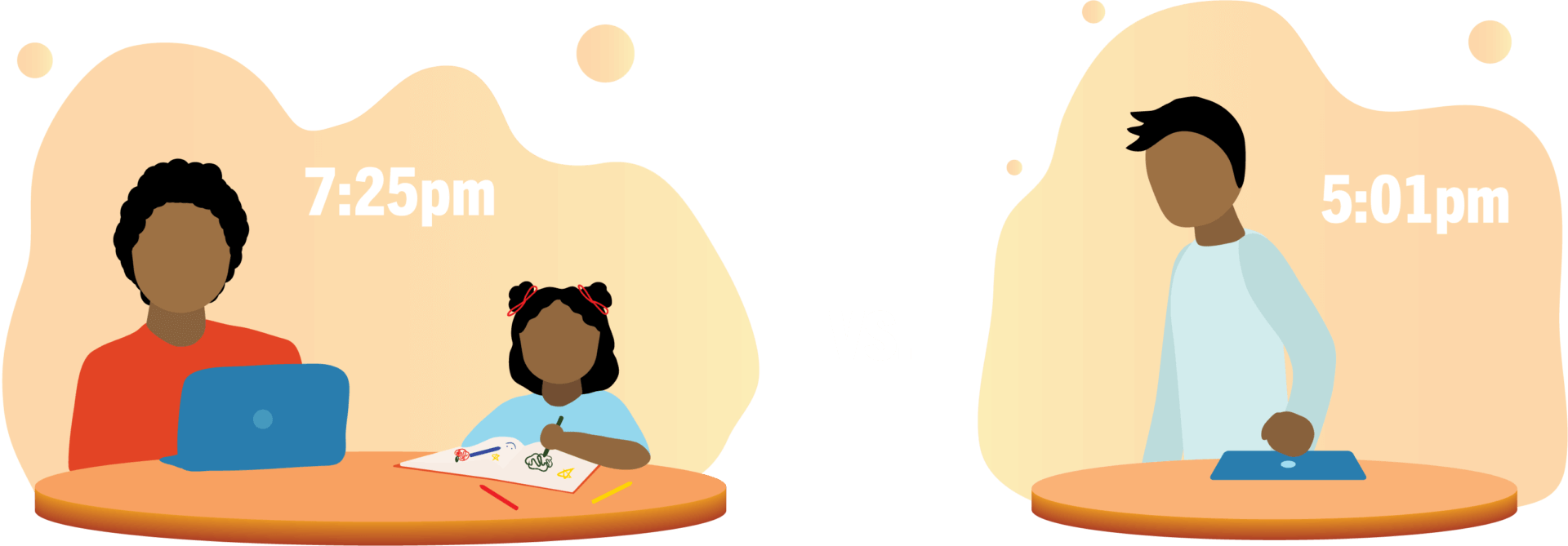 A worker pictured with her young school-aged child spends significantly more time working than a worker without children. The clock shows a later end time for the worker who has to supervise her child than the worker who doesn't.